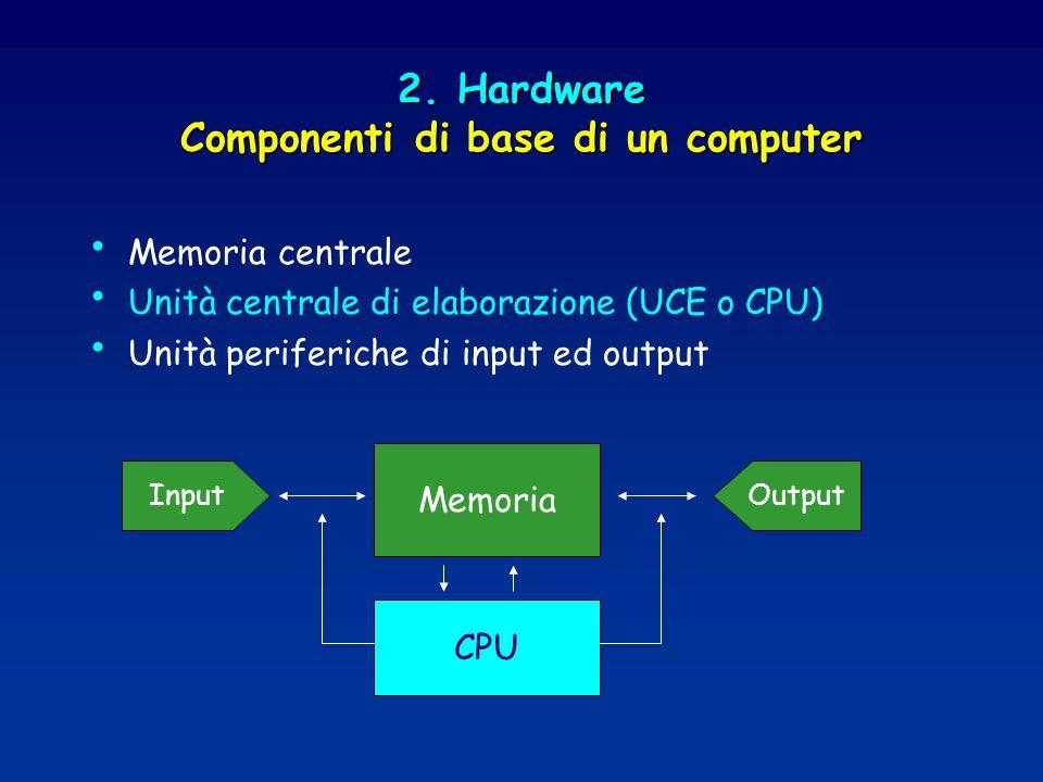 2. Hardware Componenti di base di un computer Memoria centrale Unità centrale di elaborazione (UCE o CPU) Unità periferiche di input ed output InputOu