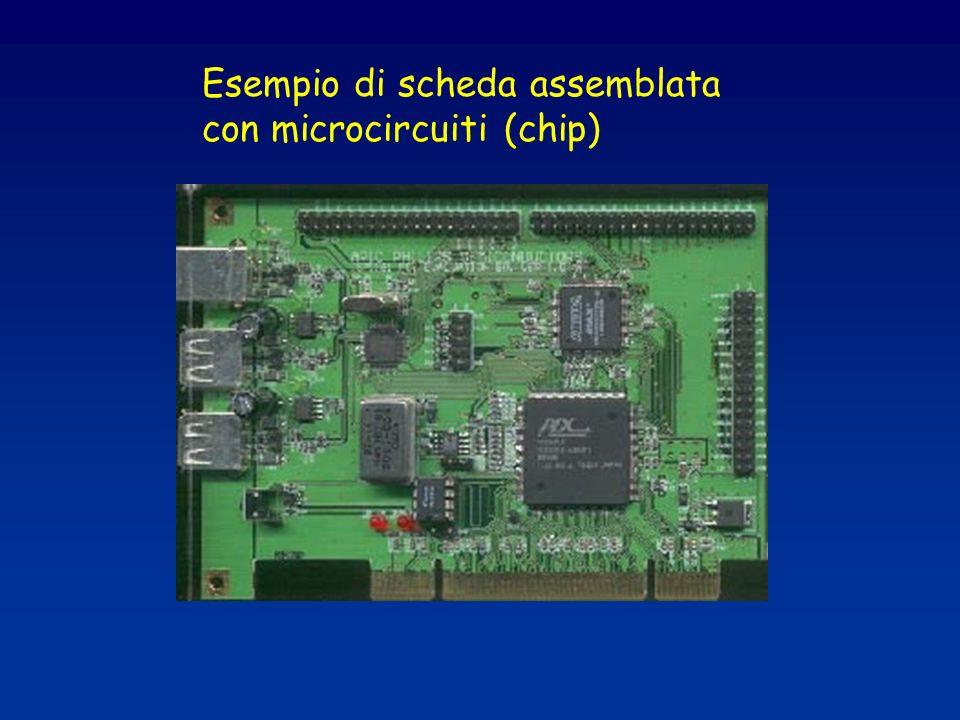 Esempio di scheda assemblata con microcircuiti (chip)