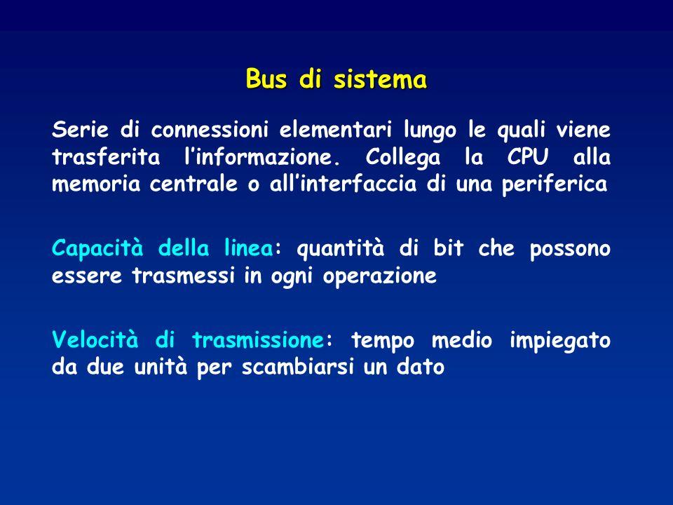 Bus di sistema Serie di connessioni elementari lungo le quali viene trasferita linformazione. Collega la CPU alla memoria centrale o allinterfaccia di
