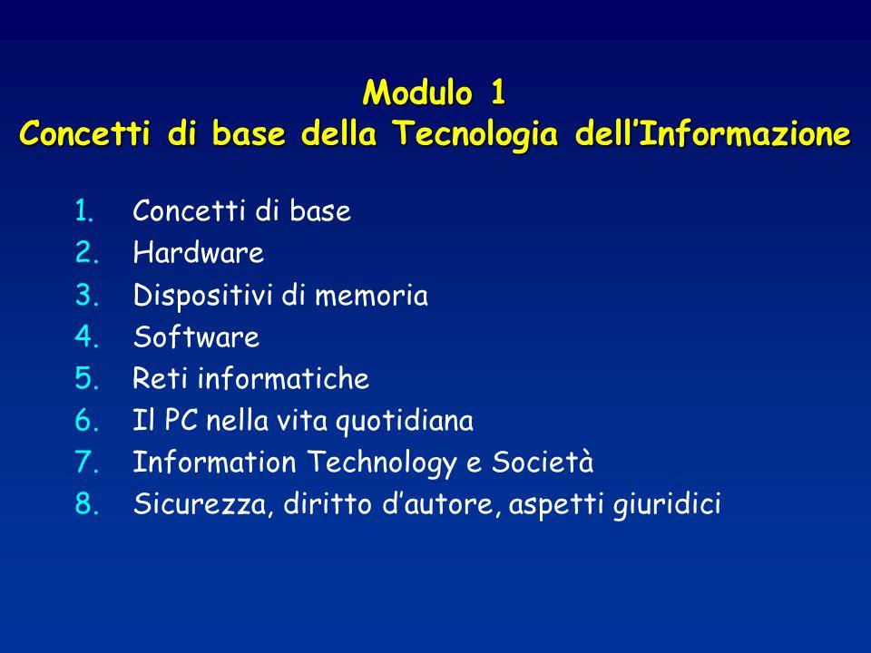 Modulo 1 Concetti di base della Tecnologia dellInformazione 1.Concetti di base 2.Hardware 3.Dispositivi di memoria 4.Software 5.Reti informatiche 6.Il