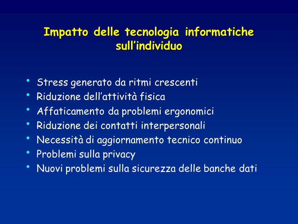 Impatto delle tecnologia informatiche sullindividuo Stress generato da ritmi crescenti Riduzione dellattività fisica Affaticamento da problemi ergonom