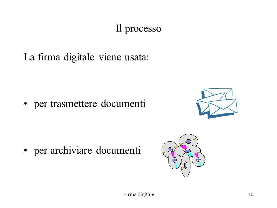 Firma digitale10 Il processo La firma digitale viene usata: per trasmettere documenti per archiviare documenti