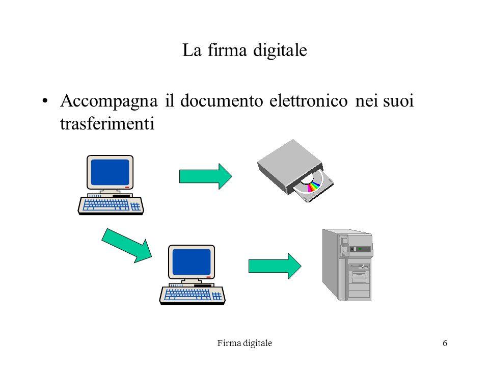 Firma digitale6 La firma digitale Accompagna il documento elettronico nei suoi trasferimenti