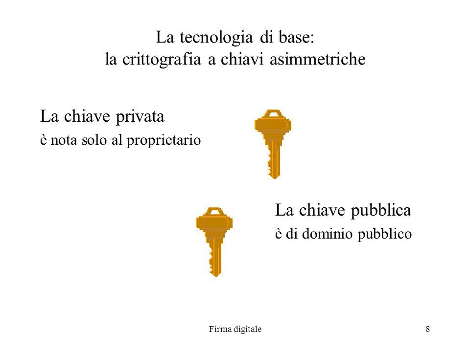 Firma digitale8 La tecnologia di base: la crittografia a chiavi asimmetriche La chiave privata è nota solo al proprietario La chiave pubblica è di dom