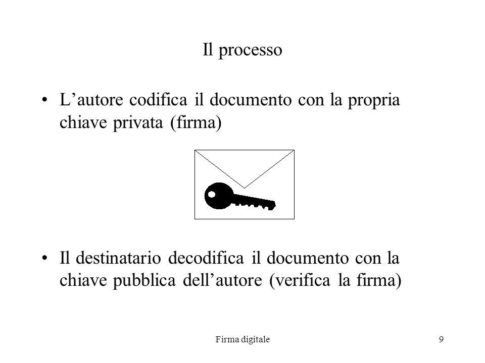 Firma digitale9 Il processo Lautore codifica il documento con la propria chiave privata (firma) Il destinatario decodifica il documento con la chiave