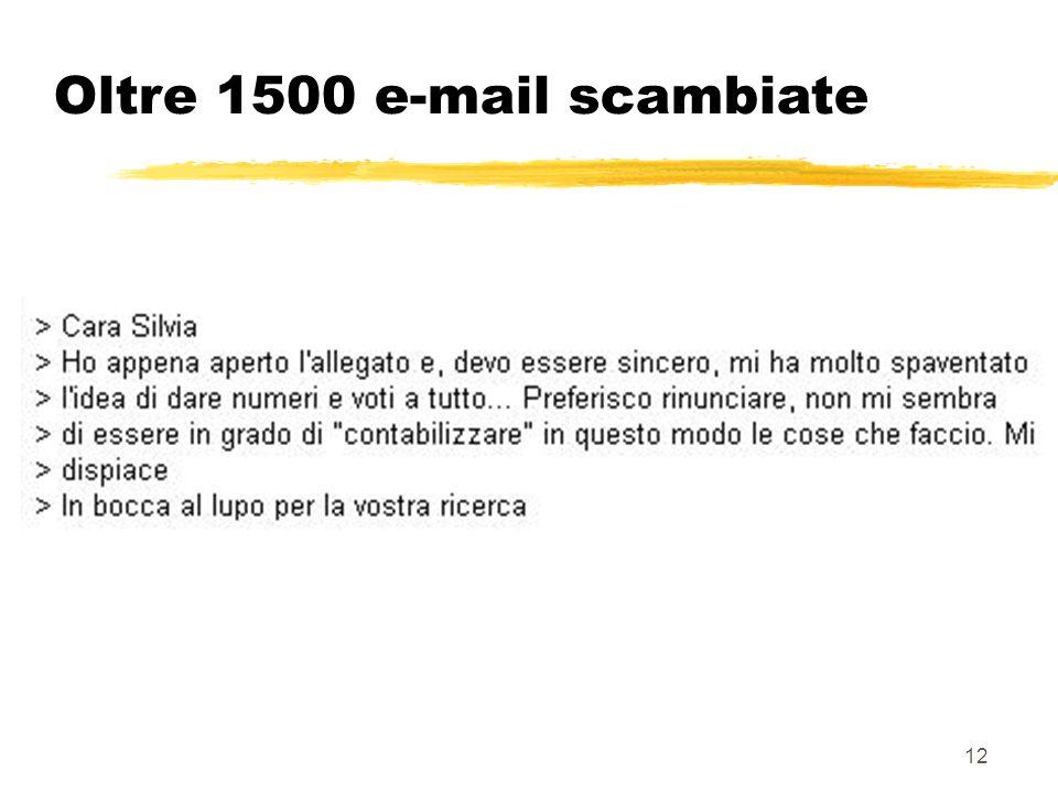12 Oltre 1500 e-mail scambiate
