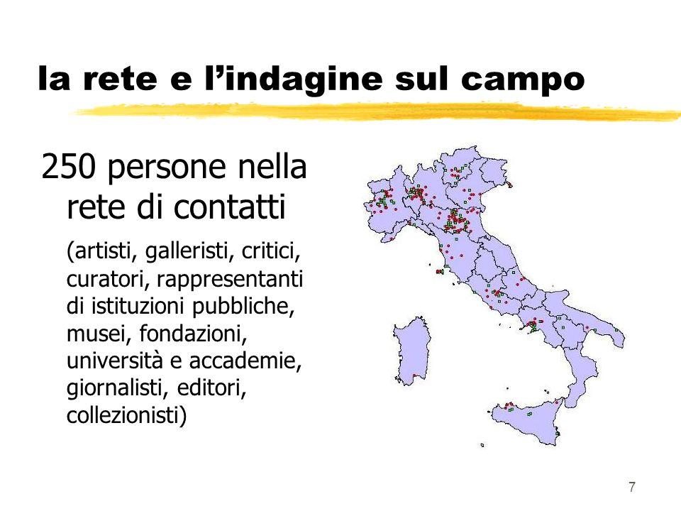18 focus su Modena: il rapporto con la città – 2 a Modena manca (risposte aperte, multiple) -coordinamento e collaborazione 37% -spazi 32% -fondi 21% -arte pubblica 16% -formazione 11% esperienze che si potrebbero importare (risposte aperte, multiple): - creazione di infrastrutture culturali e di un ambiente favorevole allarte - interventi nellambito dellarchitettura e dello spazio urbano -dallestero 50% -da Torino 19% -dal resto dItalia 25%