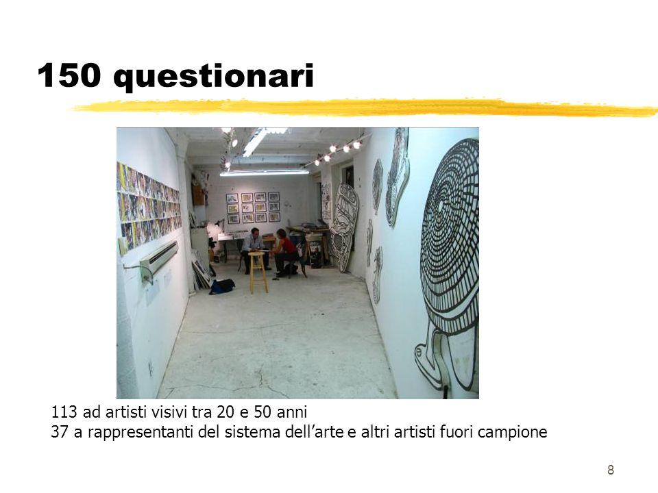 8 150 questionari 113 ad artisti visivi tra 20 e 50 anni 37 a rappresentanti del sistema dellarte e altri artisti fuori campione