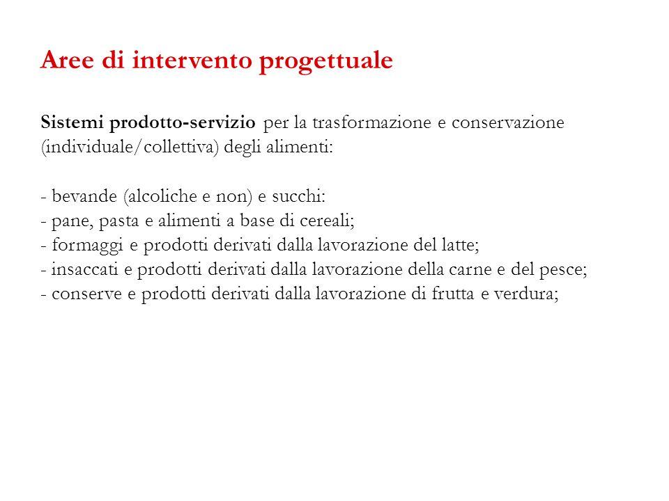 Sistemi prodotto-servizio per la trasformazione e conservazione (individuale/collettiva) degli alimenti: - bevande (alcoliche e non) e succhi: - pane,