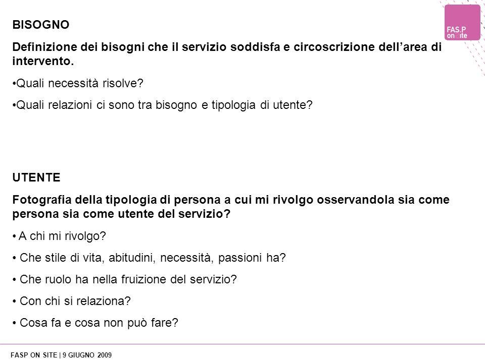 FASP ON SITE | 9 GIUGNO 2009 BISOGNO Definizione dei bisogni che il servizio soddisfa e circoscrizione dellarea di intervento. Quali necessità risolve