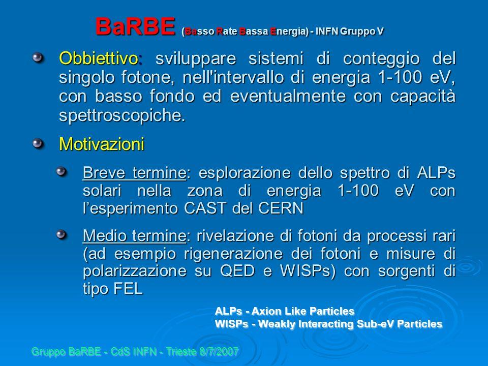 14 Gruppo BaRBE - CdS INFN - Trieste 8/7/2007 BaRBE (Basso Rate Bassa Energia) - INFN Gruppo V Obbiettivo: sviluppare sistemi di conteggio del singolo fotone, nell intervallo di energia 1-100 eV, con basso fondo ed eventualmente con capacità spettroscopiche.