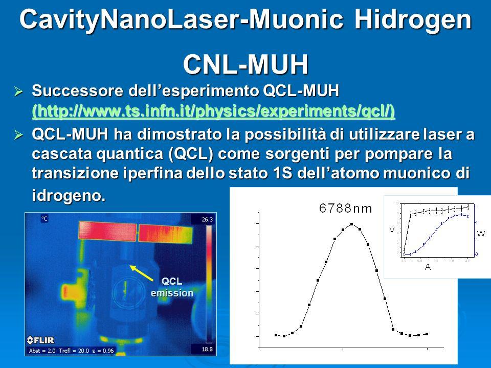 Successore dellesperimento QCL-MUH (http://www.ts.infn.it/physics/experiments/qcl/) Successore dellesperimento QCL-MUH (http://www.ts.infn.it/physics/experiments/qcl/) (http://www.ts.infn.it/physics/experiments/qcl/) QCL-MUH ha dimostrato la possibilità di utilizzare laser a cascata quantica (QCL) come sorgenti per pompare la transizione iperfina dello stato 1S dellatomo muonico di idrogeno.