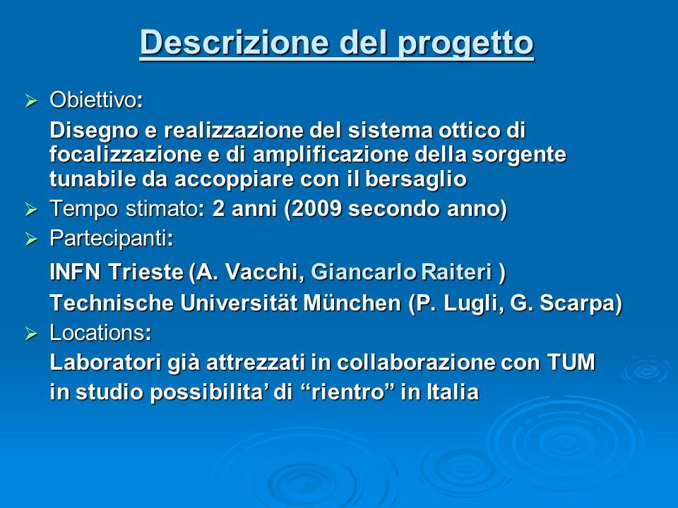 Obiettivo: Obiettivo: Disegno e realizzazione del sistema ottico di focalizzazione e di amplificazione della sorgente tunabile da accoppiare con il bersaglio Tempo stimato: 2 anni (2009 secondo anno) Tempo stimato: 2 anni (2009 secondo anno) Partecipanti: Partecipanti: INFN Trieste (A.