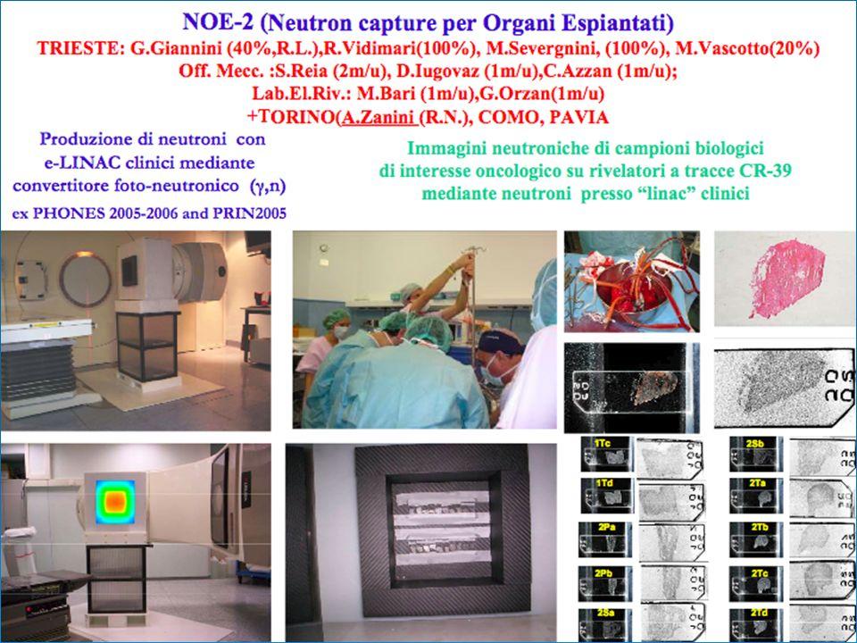 ¿cerchiamo il Cs-137? Proposta Envirad/Splash 2009 Marco Budinich Massimo Vascotto