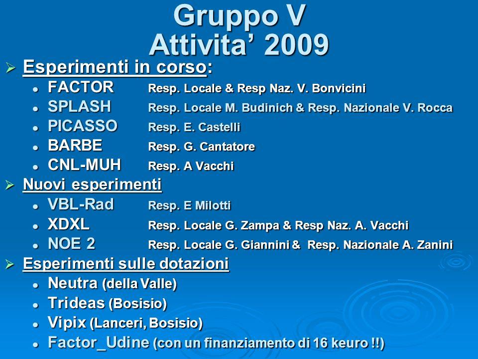 Gruppo V Attivita 2009 Esperimenti in corso: Esperimenti in corso: FACTOR Resp.