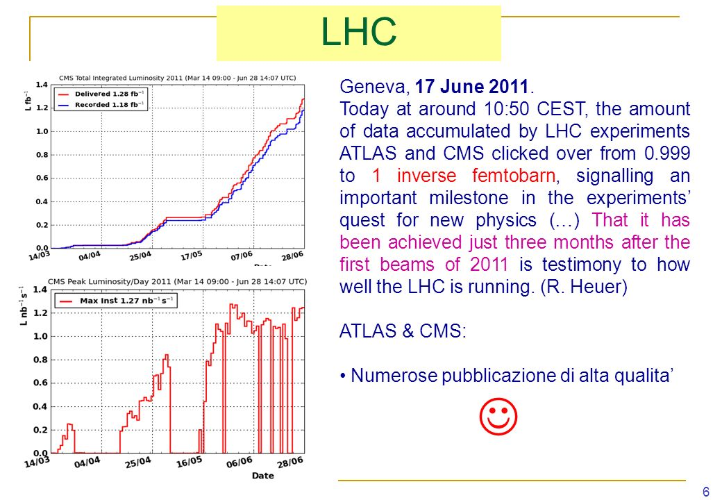 6 LHC Geneva, 17 June 2011. Today at around 10:50 CEST, the amount of data accumulated by LHC experiments ATLAS and CMS clicked over from 0.999 to 1 i