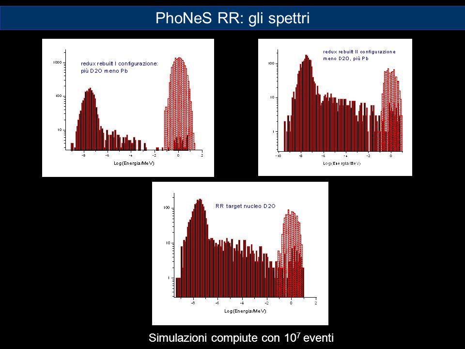 Simulazioni compiute con 10 7 eventi PhoNeS redux rebuilt PhoNeS RR: gli spettri