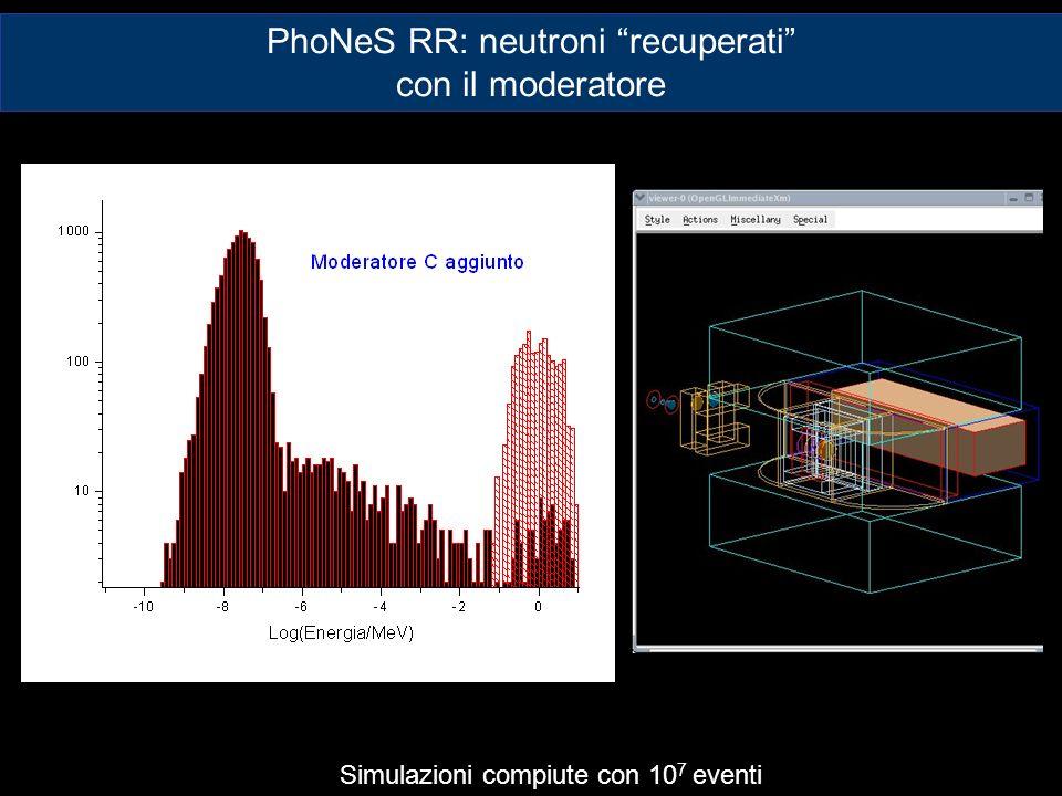 PhoNeS redux rebuilt: i neutroni recuperati con il moderatore! Simulazioni compiute con 10 7 eventi PhoNeS RR: neutroni recuperati con il moderatore