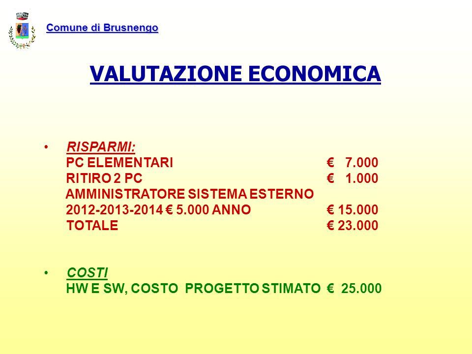 Comune di Brusnengo RISPARMI: PC ELEMENTARI 7.000 RITIRO 2 PC 1.000 AMMINISTRATORE SISTEMA ESTERNO 2012-2013-2014 5.000 ANNO 15.000 TOTALE 23.000 COST
