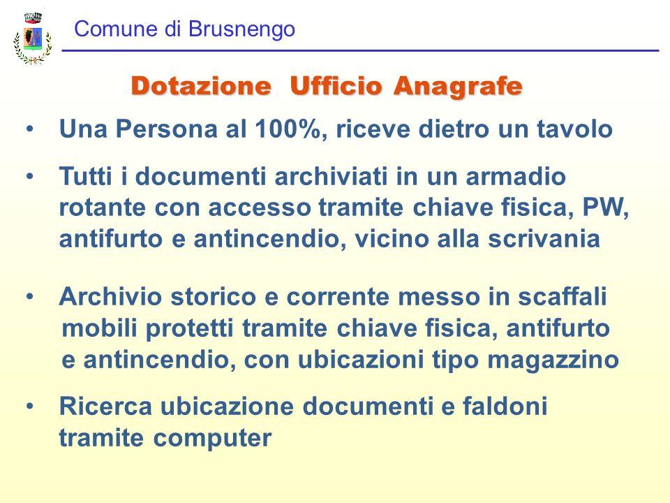 Comune di Brusnengo Dotazioni H.W. Ufficio Anagrafe Sostituiti P.C.
