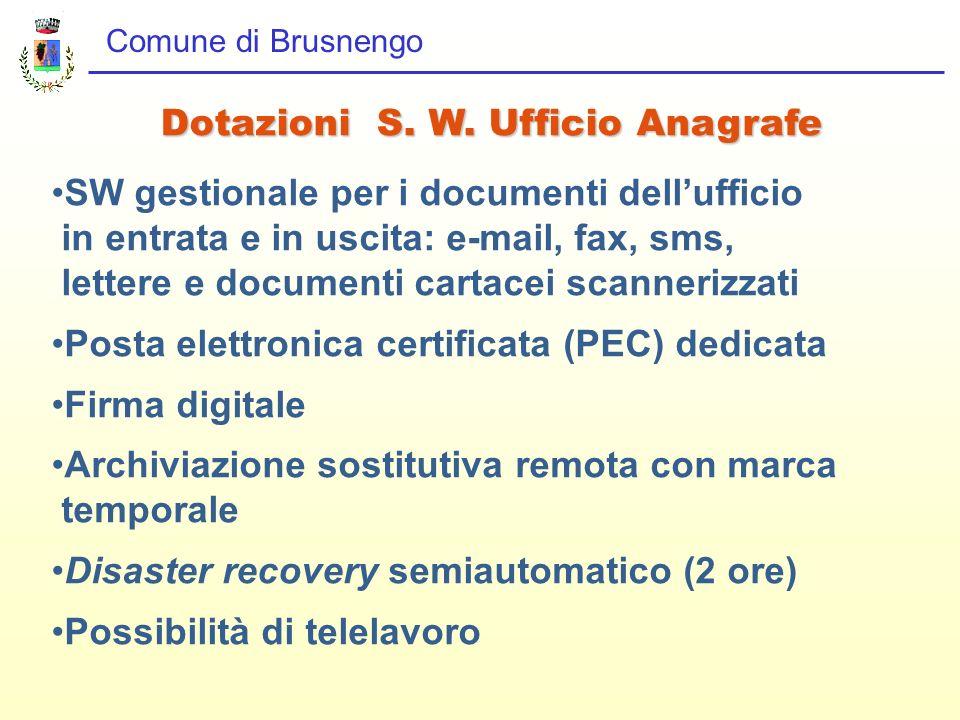 Comune di Brusnengo Dotazioni S. W. Ufficio Anagrafe SW gestionale per i documenti dellufficio in entrata e in uscita: e-mail, fax, sms, lettere e doc