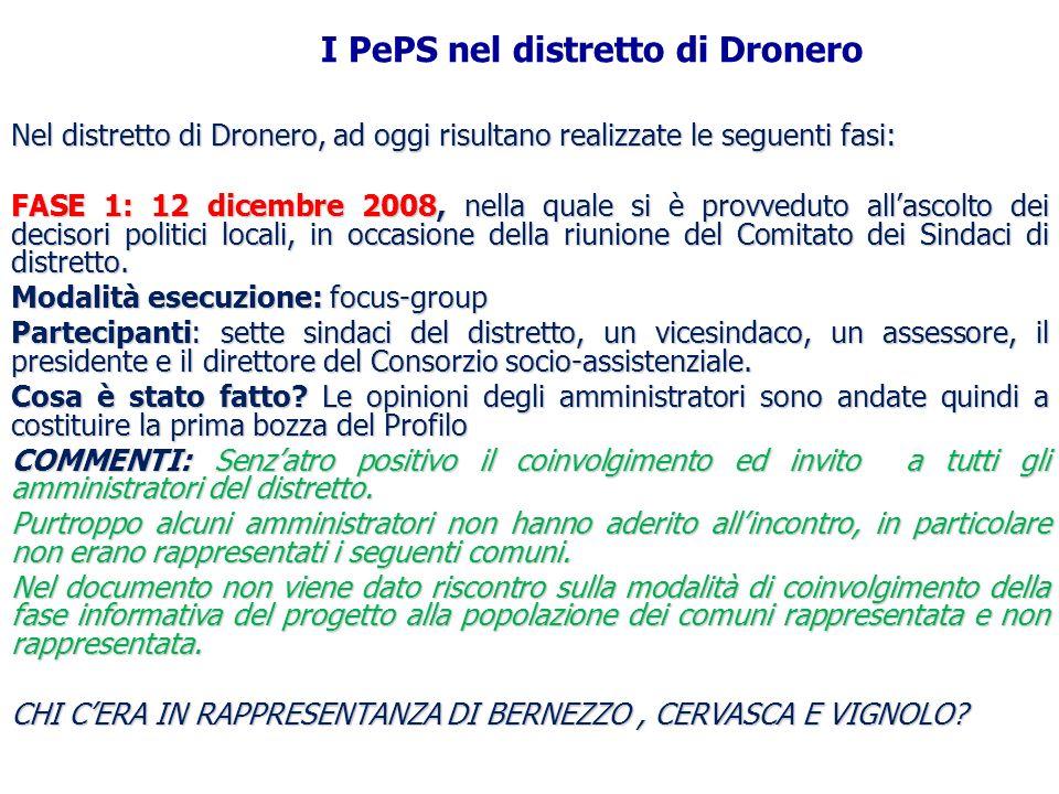 Nel distretto di Dronero, ad oggi risultano realizzate le seguenti fasi: FASE 1: 12 dicembre 2008, nella quale si è provveduto allascolto dei decisori politici locali, in occasione della riunione del Comitato dei Sindaci di distretto.