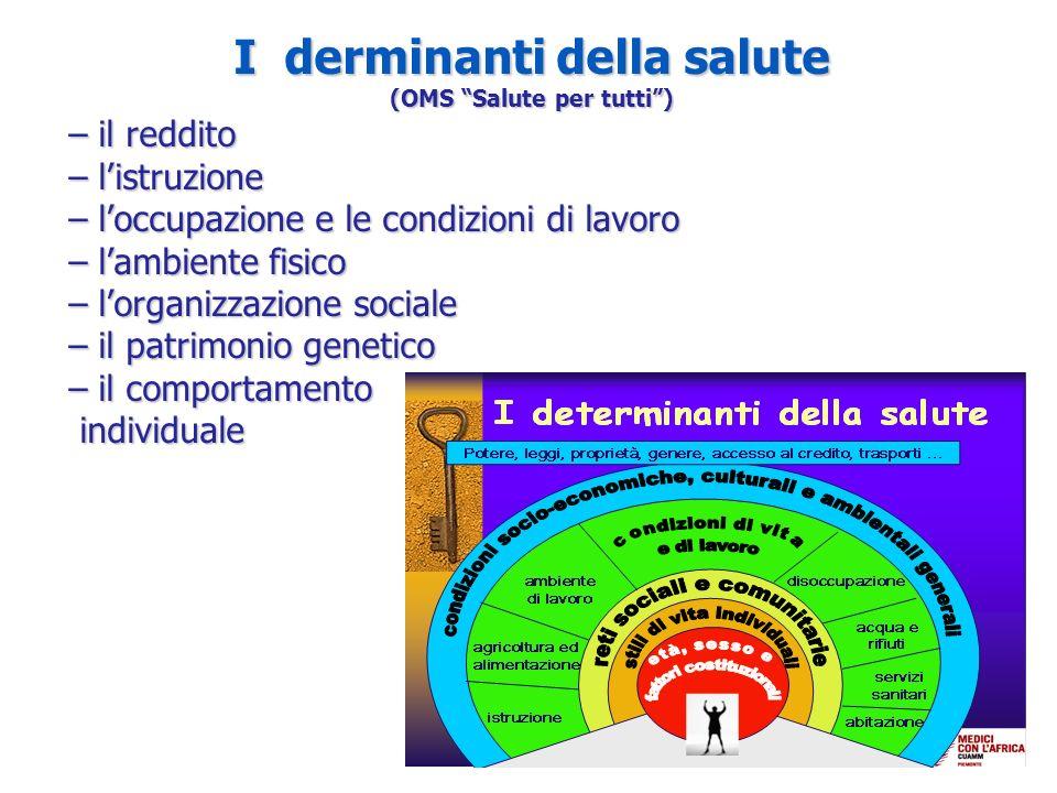 I derminanti della salute (OMS Salute per tutti) – il reddito – listruzione – loccupazione e le condizioni di lavoro – lambiente fisico – lorganizzazione sociale – il patrimonio genetico – il comportamento individuale individuale