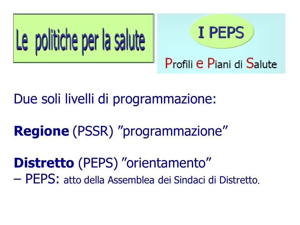 Due soli livelli di programmazione: Regione (PSSR) programmazione Distretto (PEPS) orientamento – PEPS: atto della Assemblea dei Sindaci di Distretto.