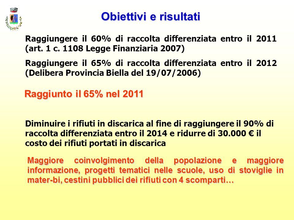 Obiettivi e risultati Raggiungere il 60% di raccolta differenziata entro il 2011 (art.