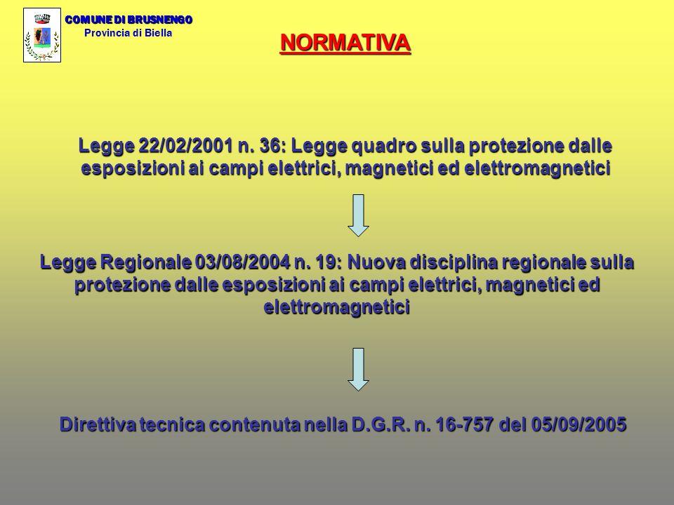 COMUNE DI BRUSNENGO Provincia di Biella Legge 22/02/2001 n.
