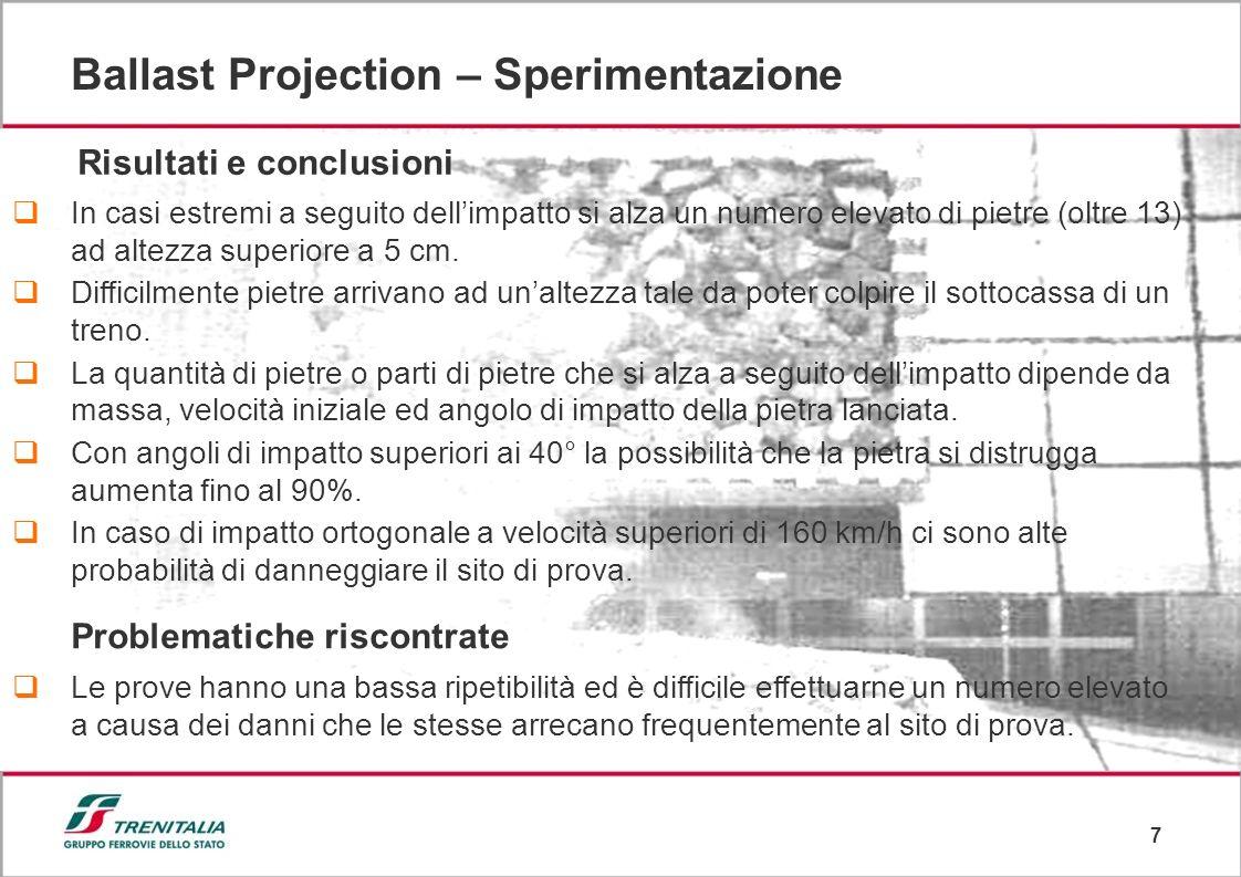 7 Ballast Projection – Sperimentazione Risultati e conclusioni In casi estremi a seguito dellimpatto si alza un numero elevato di pietre (oltre 13) ad altezza superiore a 5 cm.