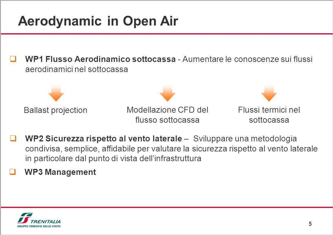 5 Aerodynamic in Open Air WP1 Flusso Aerodinamico sottocassa - Aumentare le conoscenze sui flussi aerodinamici nel sottocassa Ballast projection Modellazione CFD del flusso sottocassa Flussi termici nel sottocassa WP2 Sicurezza rispetto al vento laterale – Sviluppare una metodologia condivisa, semplice, affidabile per valutare la sicurezza rispetto al vento laterale in particolare dal punto di vista dellinfrastruttura WP3 Management