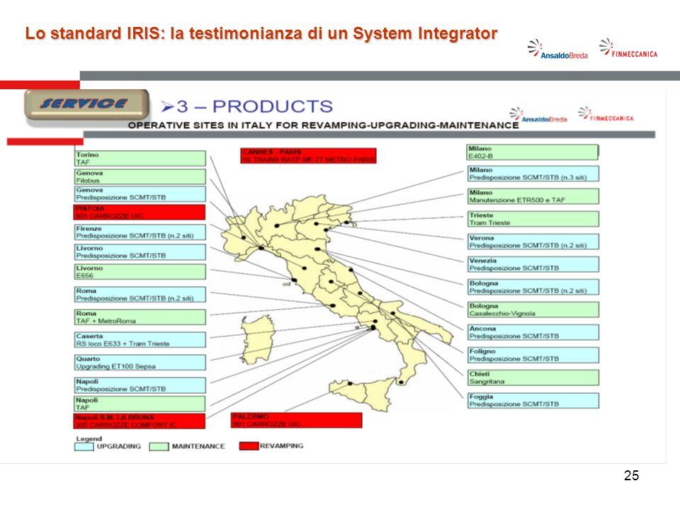 25 Lo standard IRIS: la testimonianza di un System Integrator