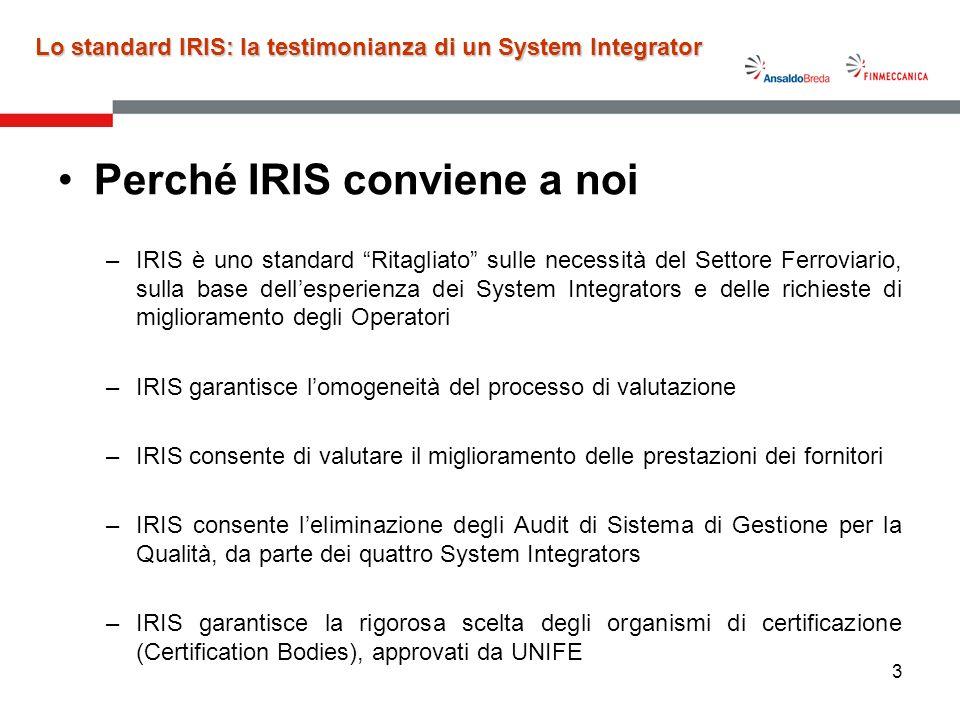 3 Perché IRIS conviene a noi –IRIS è uno standard Ritagliato sulle necessità del Settore Ferroviario, sulla base dellesperienza dei System Integrators