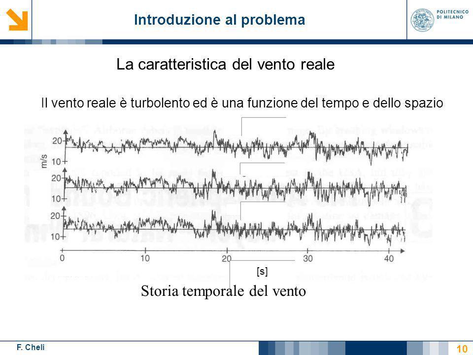 F. Cheli Introduzione al problema Il vento reale è turbolento ed è una funzione del tempo e dello spazio La caratteristica del vento reale [s] Storia