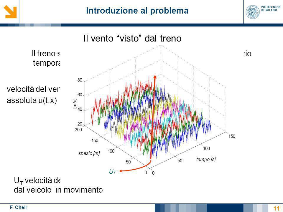 F. Cheli Introduzione al problema Il treno si muove con velocità V attraverso questo profilo spazio temporale velocità del vento assoluta u(t,x) U T v