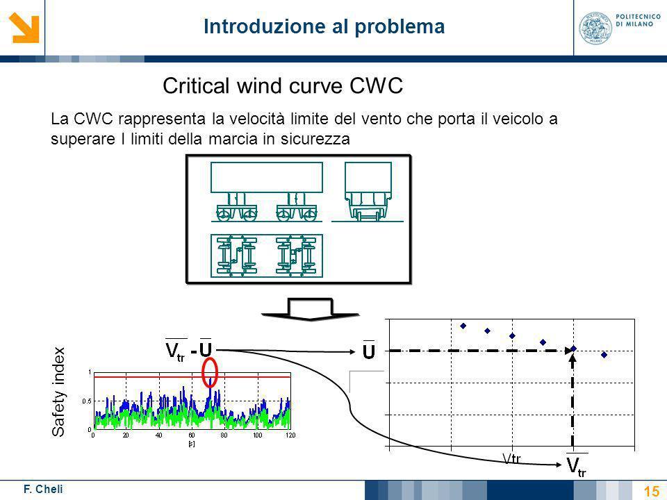 F. Cheli 15 La CWC rappresenta la velocità limite del vento che porta il veicolo a superare I limiti della marcia in sicurezza Safety index Introduzio
