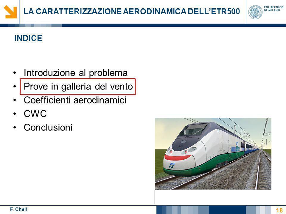 F. Cheli INDICE Introduzione al problema Prove in galleria del vento Coefficienti aerodinamici CWC Conclusioni LA CARATTERIZZAZIONE AERODINAMICA DELLE