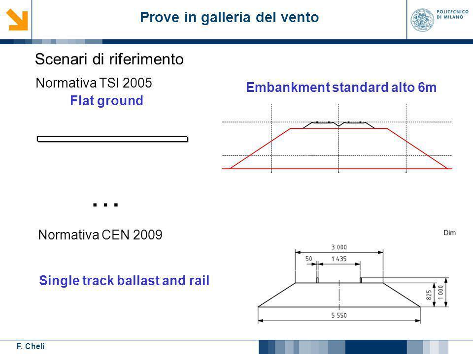 F. Cheli Normativa TSI 2005 Normativa CEN 2009 Flat ground Embankment standard alto 6m Single track ballast and rail … Prove in galleria del vento Sce