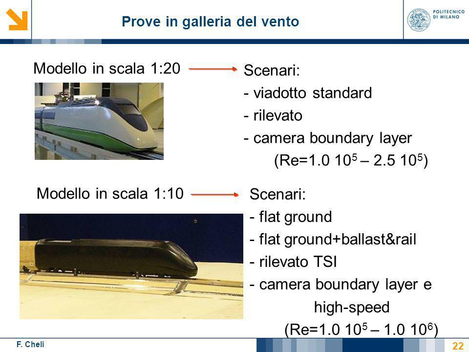F. Cheli Modello in scala 1:20 Prove in galleria del vento Modello in scala 1:10 Scenari: - viadotto standard - rilevato - camera boundary layer (Re=1