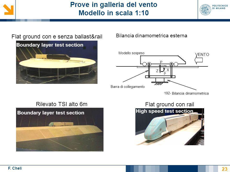F. Cheli Prove in galleria del vento Modello in scala 1:10 Rilevato TSI alto 6m Flat ground con e senza ballast&rail Boundary layer test section High
