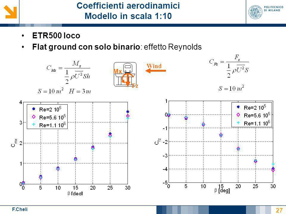 F.Cheli ETR500 loco Flat ground con solo binario: effetto Reynolds 27 Coefficienti aerodinamici Modello in scala 1:10 Wind Fz Mx