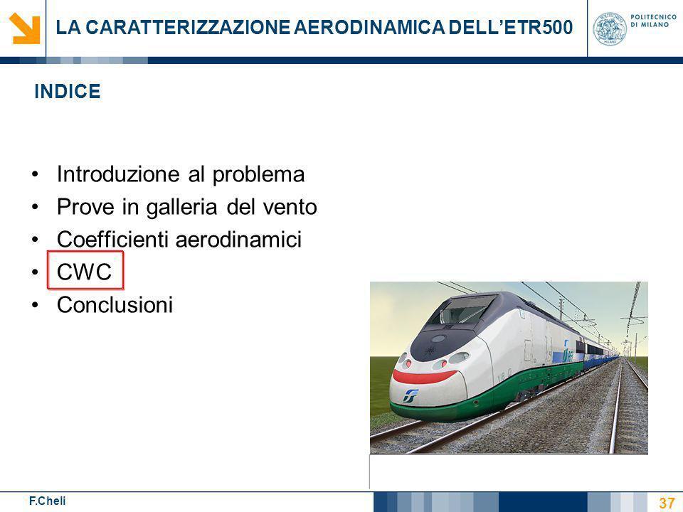 F.Cheli INDICE Introduzione al problema Prove in galleria del vento Coefficienti aerodinamici CWC Conclusioni LA CARATTERIZZAZIONE AERODINAMICA DELLET