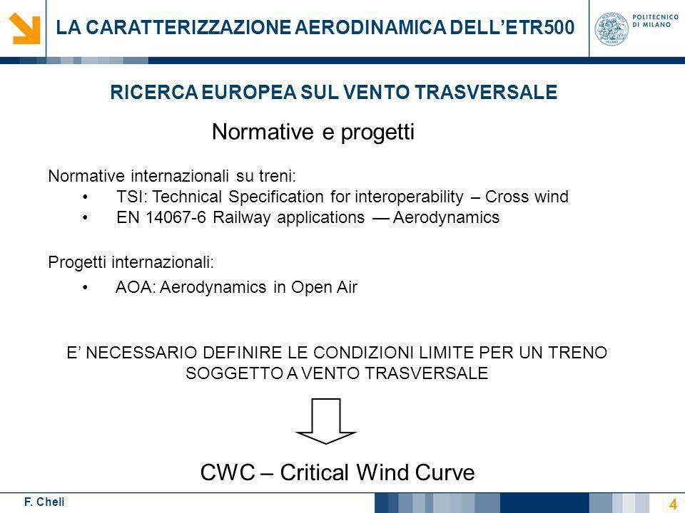 F. Cheli 4 E NECESSARIO DEFINIRE LE CONDIZIONI LIMITE PER UN TRENO SOGGETTO A VENTO TRASVERSALE CWC – Critical Wind Curve Normative internazionali su