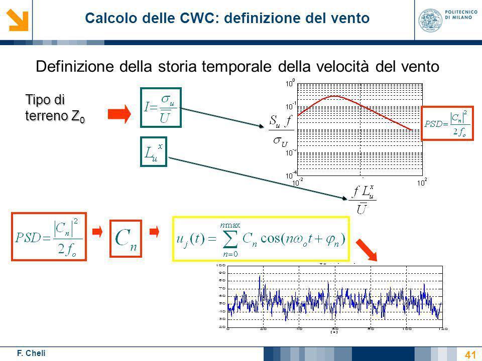 F. Cheli Tipo di terreno Z 0 Definizione della storia temporale della velocità del vento 41 Calcolo delle CWC: definizione del vento