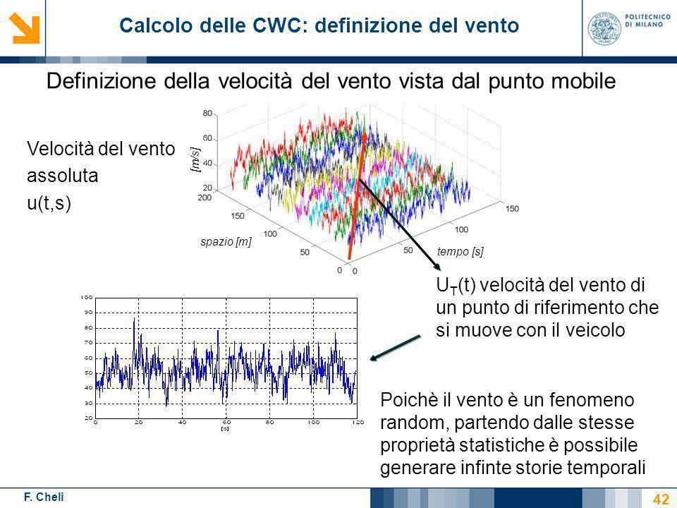 F. Cheli Velocità del vento assoluta u(t,s) tempo [s] spazio [m] [m/s] U T (t) velocità del vento di un punto di riferimento che si muove con il veico