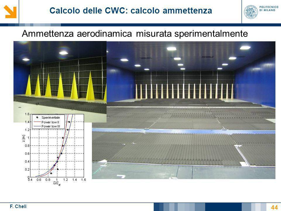 F. Cheli Ammettenza aerodinamica misurata sperimentalmente 44 Calcolo delle CWC: calcolo ammettenza