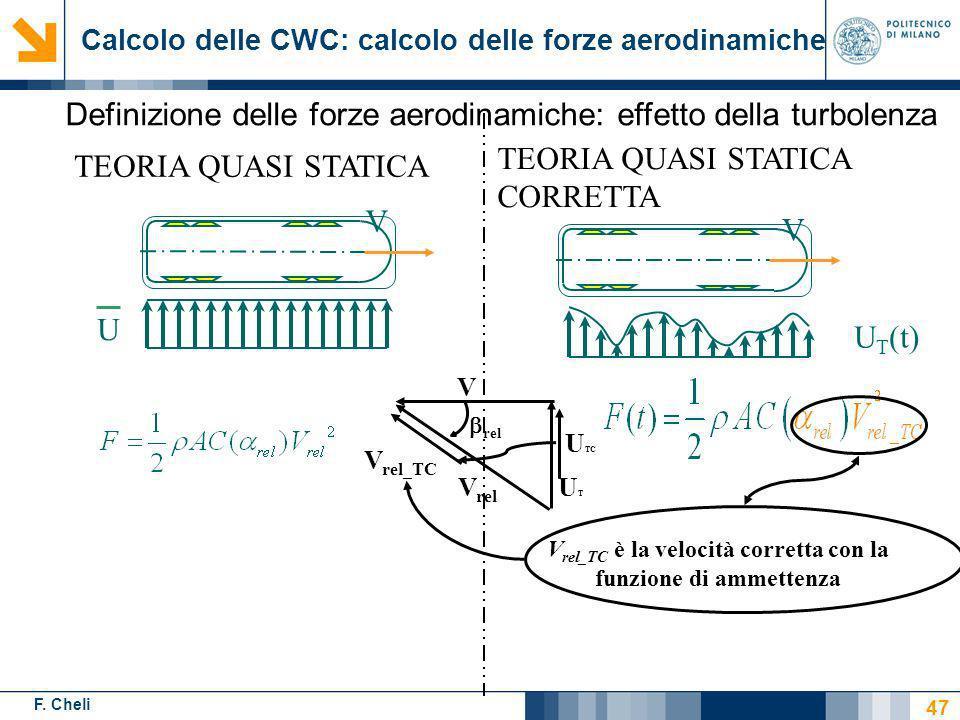 F. Cheli TEORIA QUASI STATICA CORRETTA U T (t) U V V TEORIA QUASI STATICA Definizione delle forze aerodinamiche: effetto della turbolenza UTUT V V rel