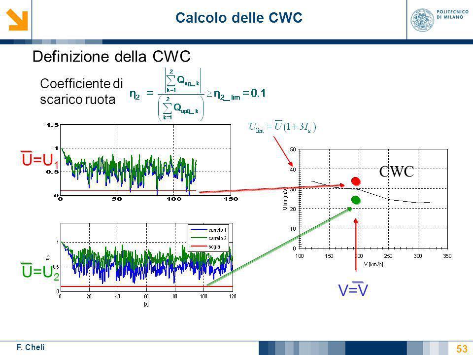 F. Cheli Coefficiente di scarico ruota CWC U=U 1 U=U 2 V=V Calcolo delle CWC Definizione della CWC 53