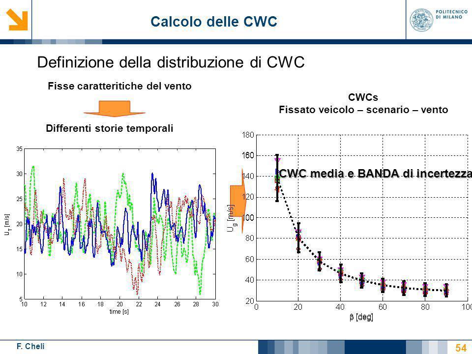 F. Cheli STOCHASTIC APPROACH Calcolo delle CWC Definizione della distribuzione di CWC Fisse caratteritiche del vento CWCs Fissato veicolo – scenario –